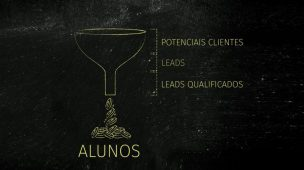 Captação de alunos: use o funil de marketing